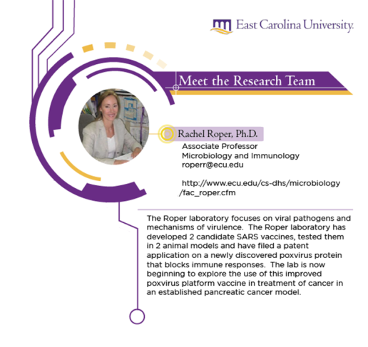 Research Team Bios